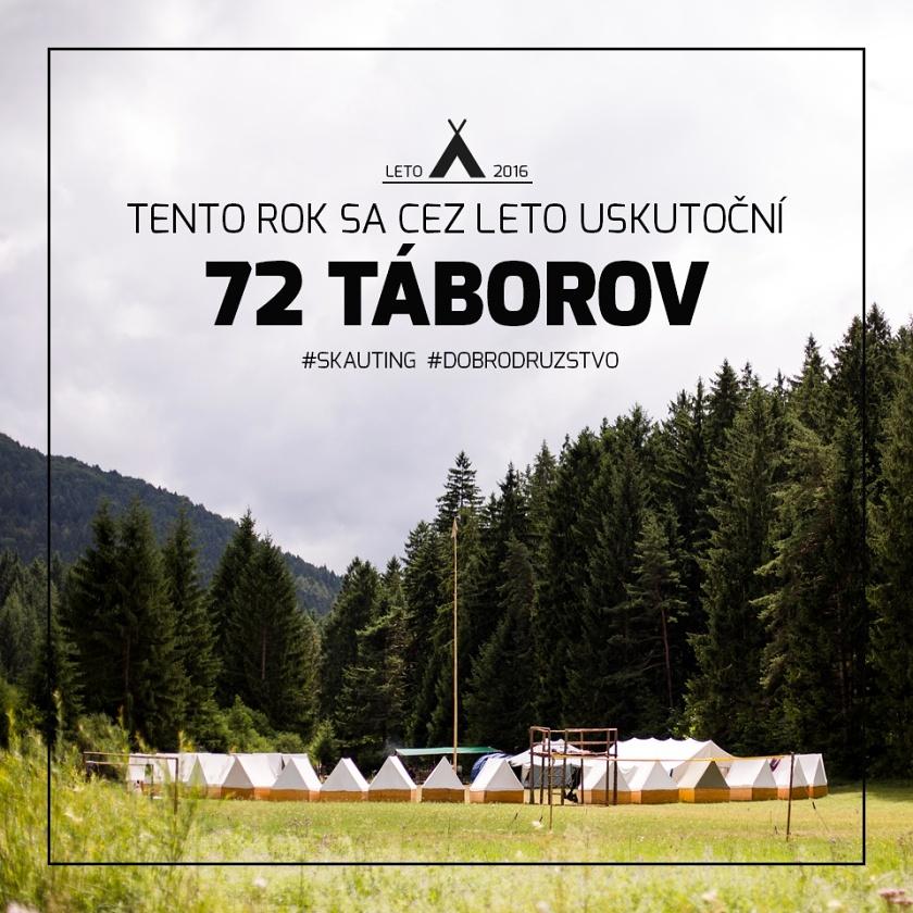 skaut-taborove-zaujimavosti-2016_01