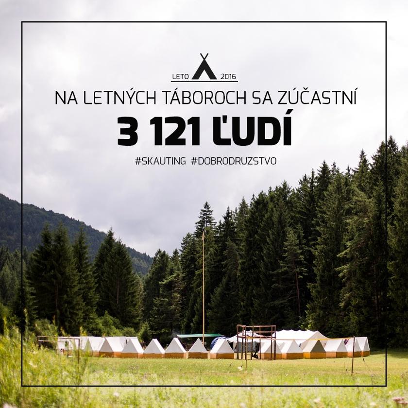 skaut-taborove-zaujimavosti-2016_02