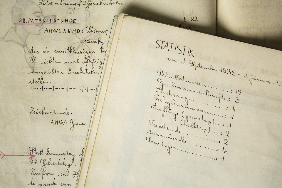 Zápisník 1938